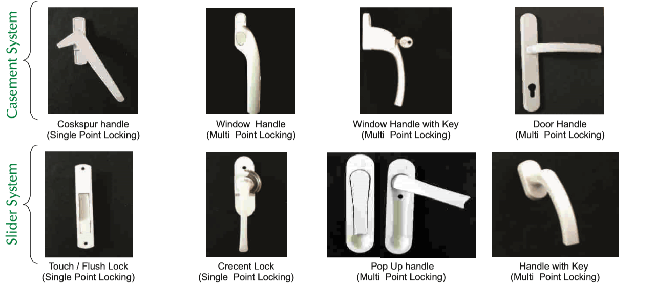 Handles of uPVC windows and doors